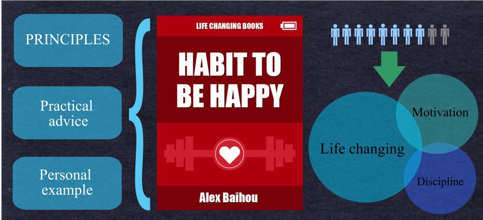 Habit to be happy. Alex Baihou