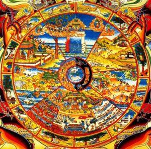 Основы буддизма. Аскар Курманбаев