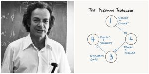 Техника Фейнмана