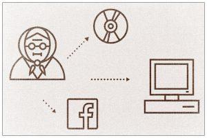 Как научиться пользоваться компьютером и интернетом